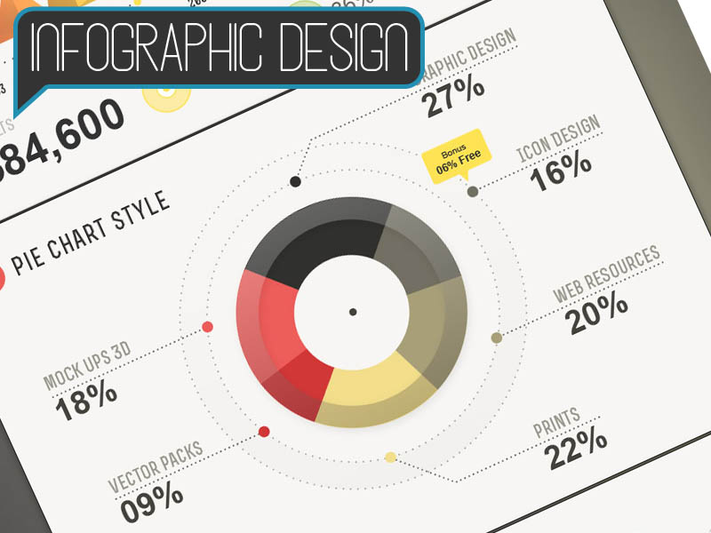 Infographic Design - Starting at $75